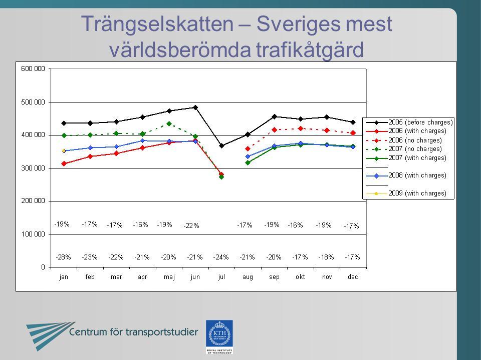 Trängselskatten – Sveriges mest världsberömda trafikåtgärd
