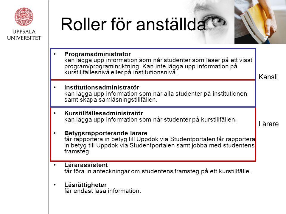 Roller för anställda •Programadministratör kan lägga upp information som når studenter som läser på ett visst program/programinriktning.