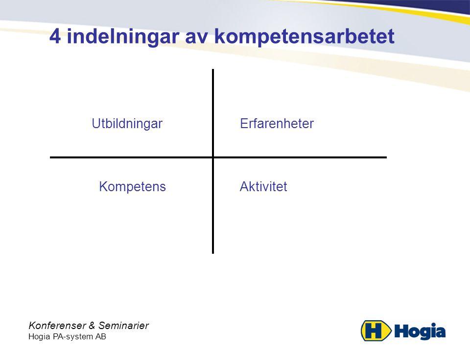 Konferenser & Seminarier Hogia PA-system AB 4 indelningar av kompetensarbetet UtbildningarErfarenheter AktivitetKompetens
