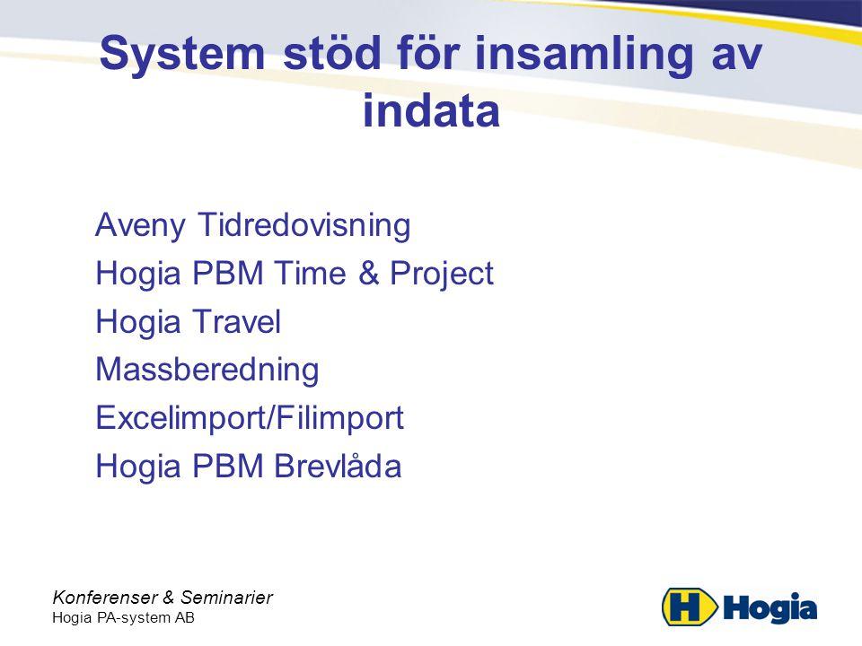 Konferenser & Seminarier Hogia PA-system AB System stöd för insamling av indata Aveny Tidredovisning Hogia PBM Time & Project Hogia Travel Massberedning Excelimport/Filimport Hogia PBM Brevlåda
