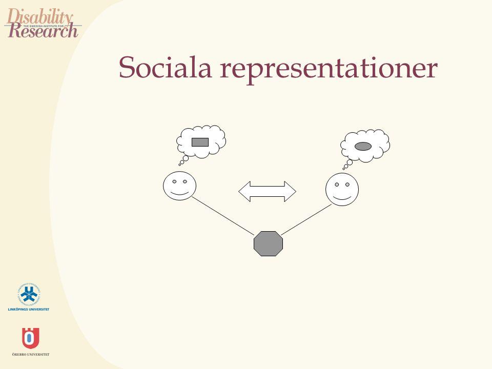 Sociala representationer