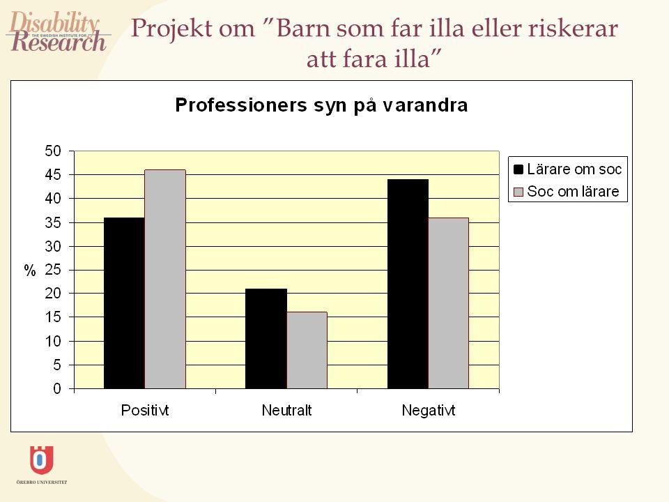 """Projekt om """"Barn som far illa eller riskerar att fara illa"""""""