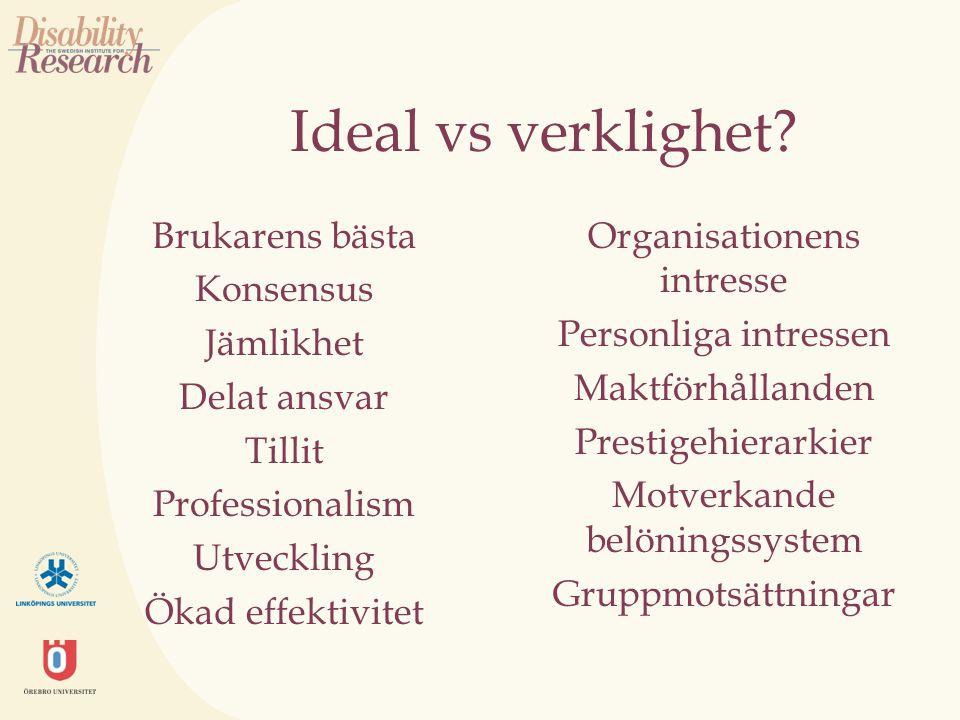 Ideal vs verklighet? Brukarens bästa Konsensus Jämlikhet Delat ansvar Tillit Professionalism Utveckling Ökad effektivitet Organisationens intresse Per