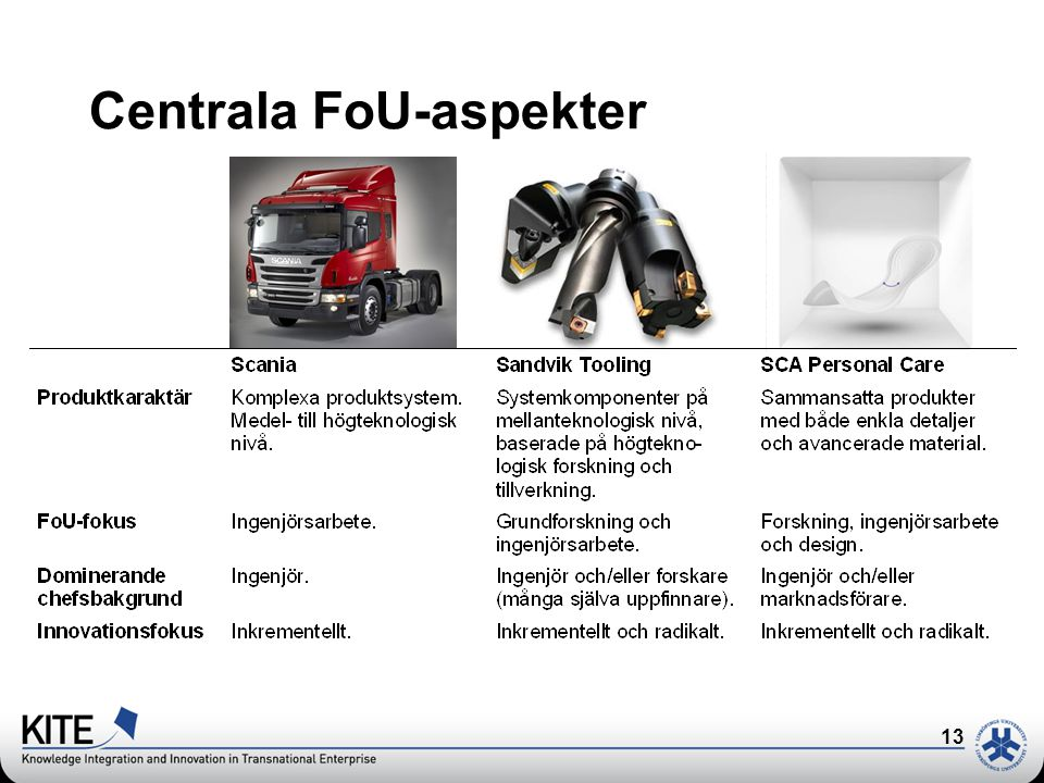 13 Centrala FoU-aspekter