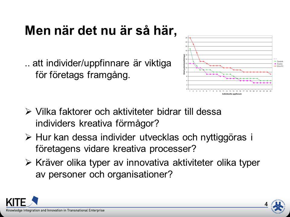 4 Men när det nu är så här,.. att individer/uppfinnare är viktiga för företags framgång.