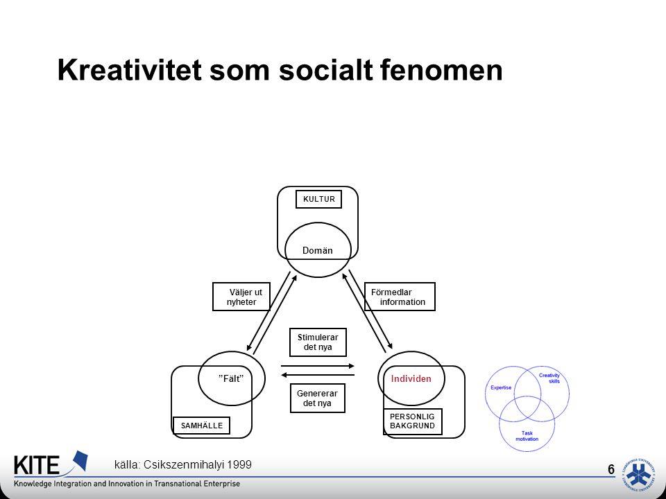 6 Kreativitet som socialt fenomen PERSONLIG BAKGRUND Individen Genererar det nya KULTUR Domän Förmedlar information källa: Csikszenmihalyi 1999 SAMHÄL