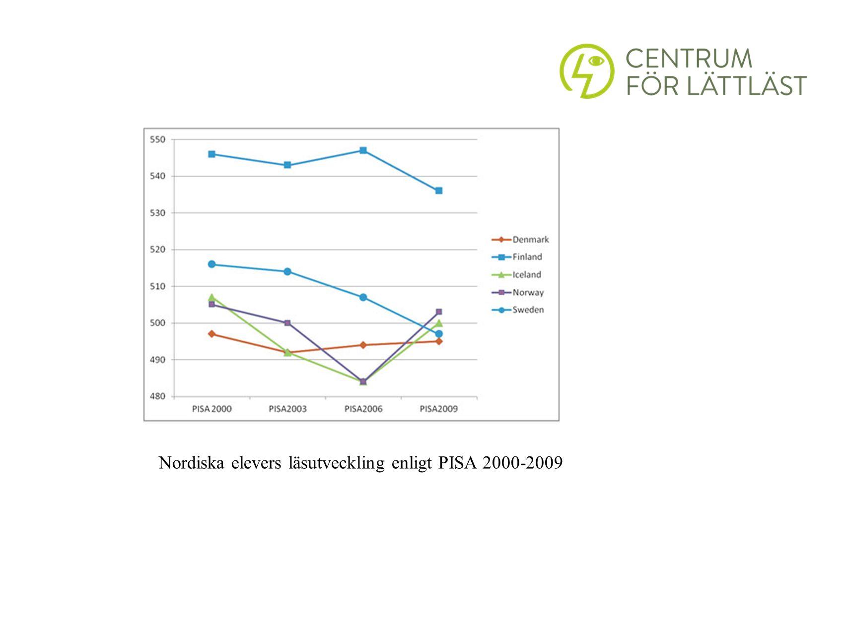 Nordiska elevers läsutveckling enligt PISA 2000-2009