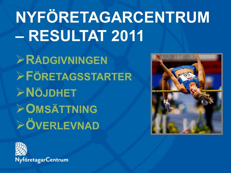 NYFÖRETAGARCENTRUM – RESULTAT 2011