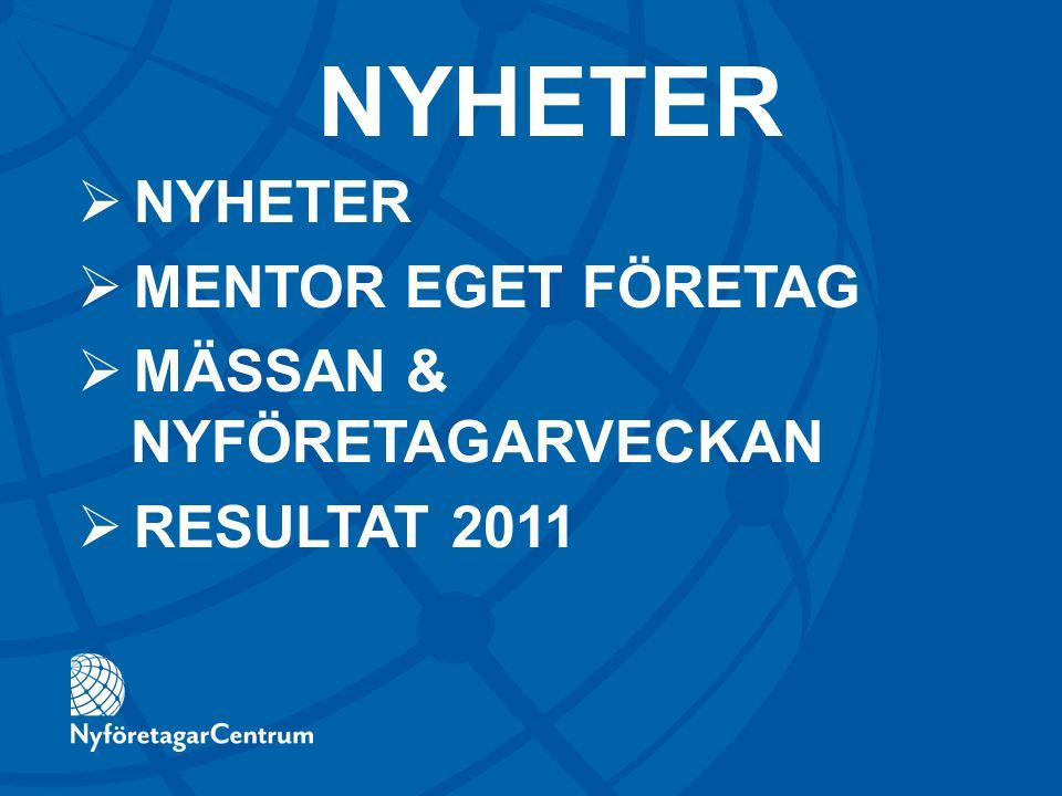 OMSÄTTNING 2011 2010 84 100 000 kr*89 000 000 kr* 4 100 kr3 900 kr 5 200 kr4 800 kr 8 600 kr8 400 kr NYFÖRETAGARCENTRUMS RESULTAT 2011  TOTALT  /BESÖKARE  /NYBESÖKARE  /START *Alla NyföretagarCentrum inkl.