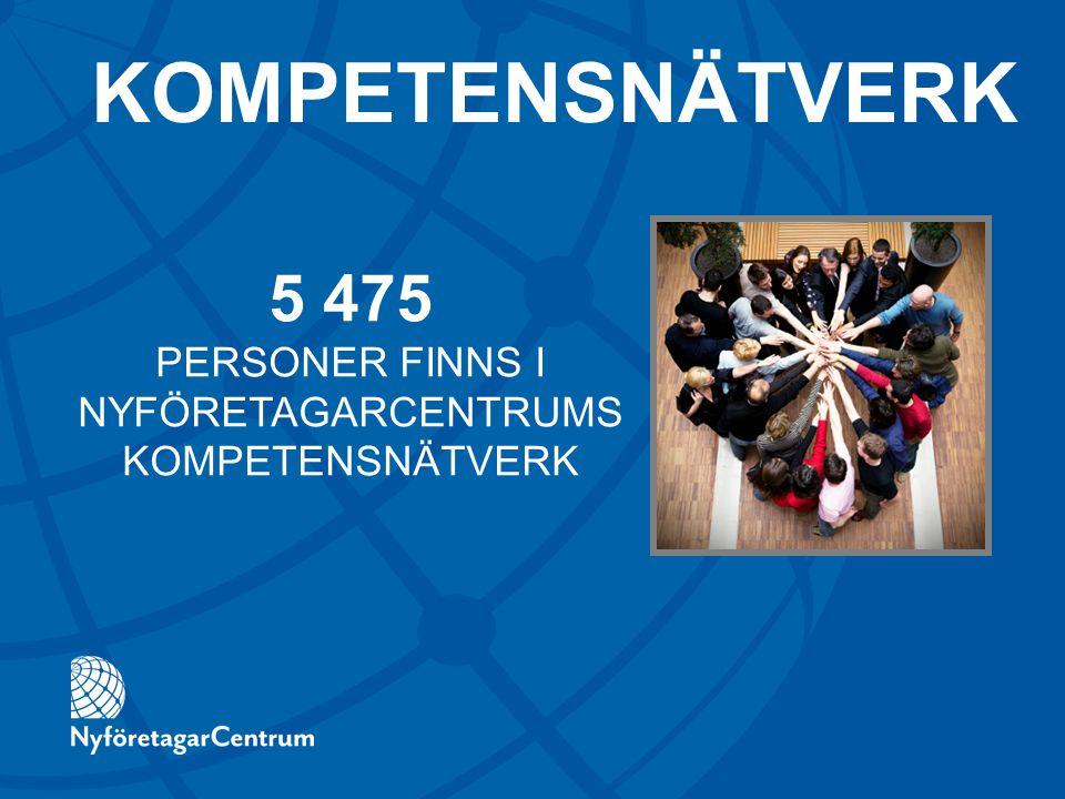 5 475 PERSONER FINNS I NYFÖRETAGARCENTRUMS KOMPETENSNÄTVERK KOMPETENSNÄTVERK