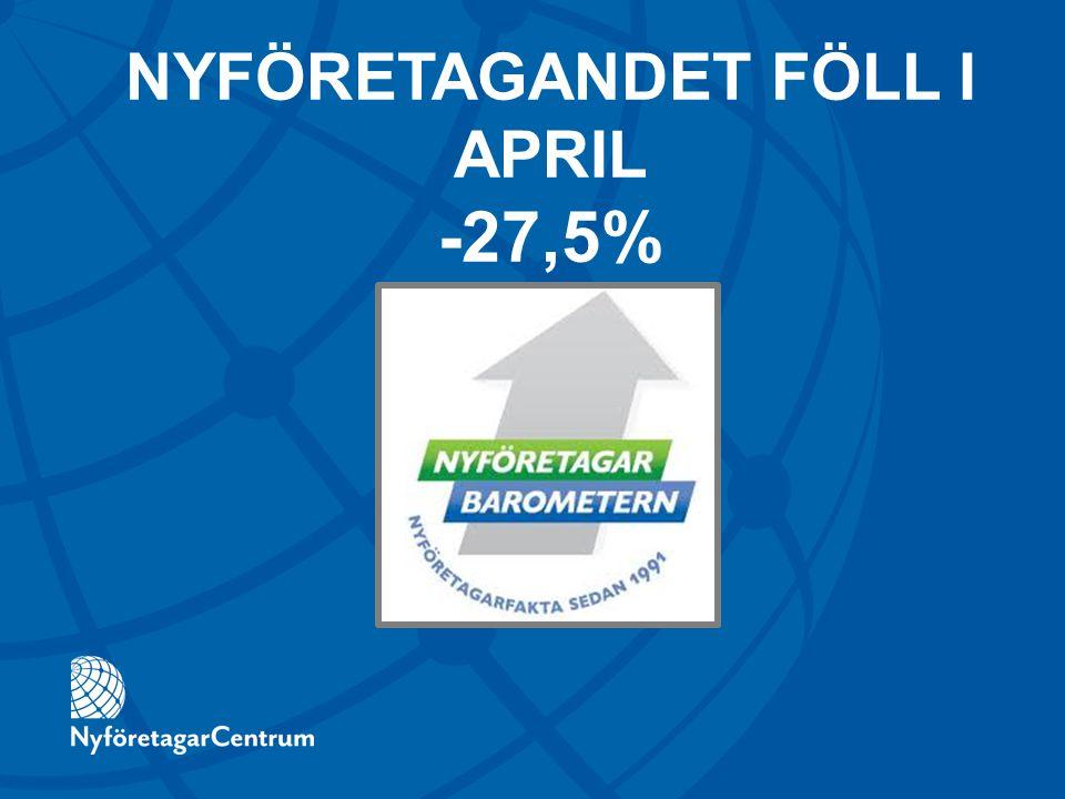 NYFÖRETAGANDET FÖLL I APRIL -27,5%