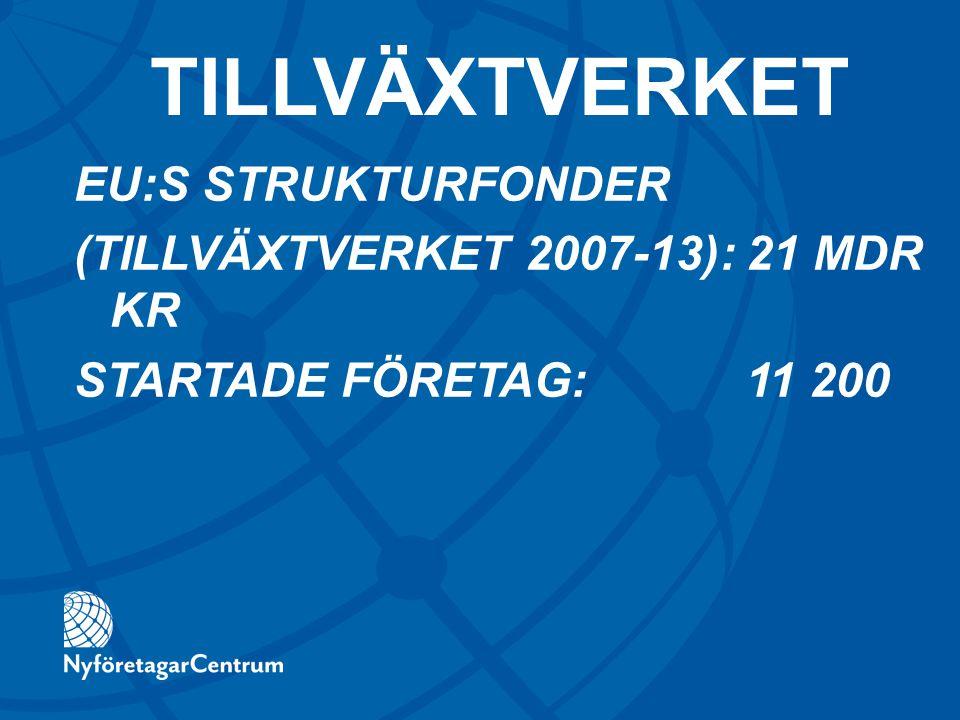 EU:S STRUKTURFONDER (TILLVÄXTVERKET 2007-13):21 MDR KR STARTADE FÖRETAG: 11 200 TILLVÄXTVERKET