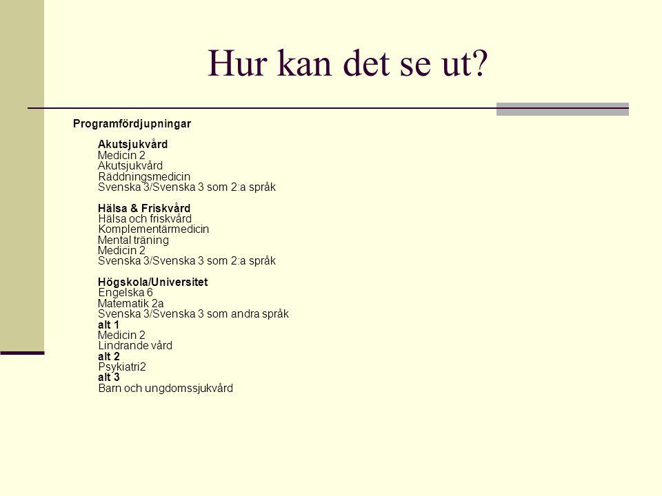 Hur kan det se ut? Programfördjupningar Akutsjukvård Medicin 2 Akutsjukvård Räddningsmedicin Svenska 3/Svenska 3 som 2:a språk Hälsa & Friskvård Hälsa