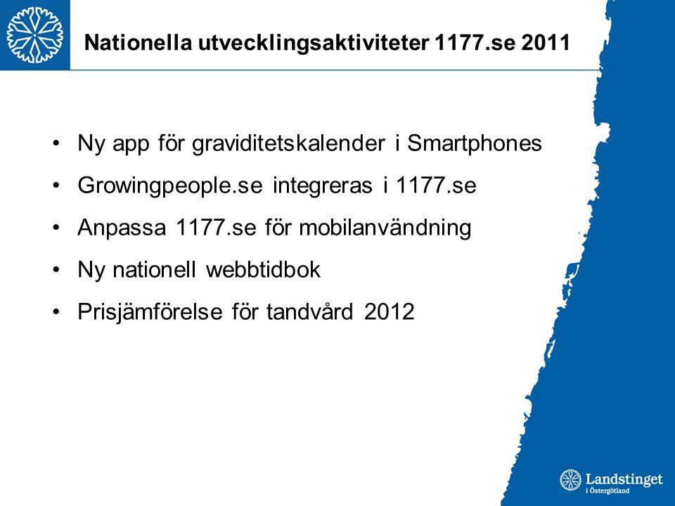 Nationella utvecklingsaktiviteter 1177.se 2011 •Ny app för graviditetskalender i Smartphones •Growingpeople.se integreras i 1177.se •Anpassa 1177.se för mobilanvändning •Ny nationell webbtidbok •Prisjämförelse för tandvård 2012