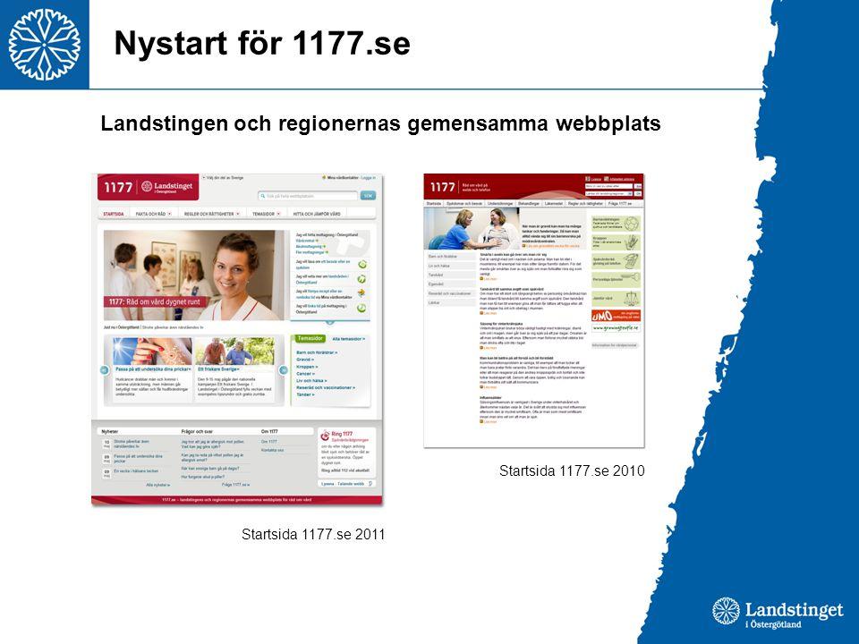 Använd gärna 1177.se på apoteken - Tipsa kunderna om att de kan få information om sjukdomar, behandlingar, läkemedel, kontaktuppgifter till vården och temasidor om graviditet, barn och föräldrar med mera på landstingens webbplats 1177.se - Beställ kontaktkort för 1177.se.