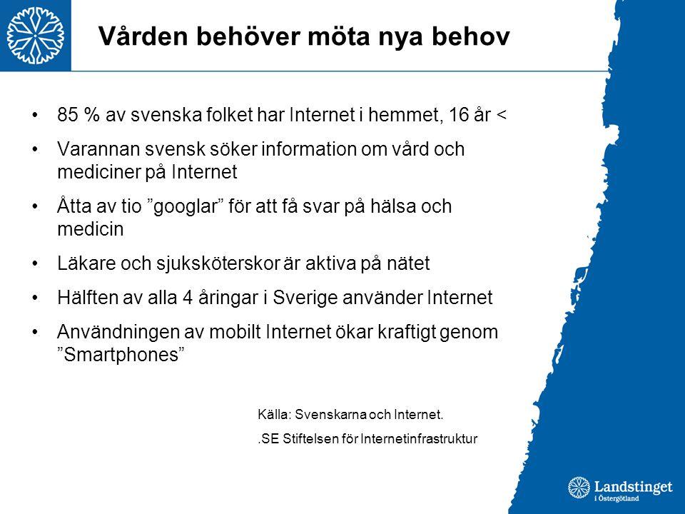 Vården behöver möta nya behov •85 % av svenska folket har Internet i hemmet, 16 år < •Varannan svensk söker information om vård och mediciner på Internet •Åtta av tio googlar för att få svar på hälsa och medicin •Läkare och sjuksköterskor är aktiva på nätet •Hälften av alla 4 åringar i Sverige använder Internet •Användningen av mobilt Internet ökar kraftigt genom Smartphones Källa: Svenskarna och Internet..SE Stiftelsen för Internetinfrastruktur