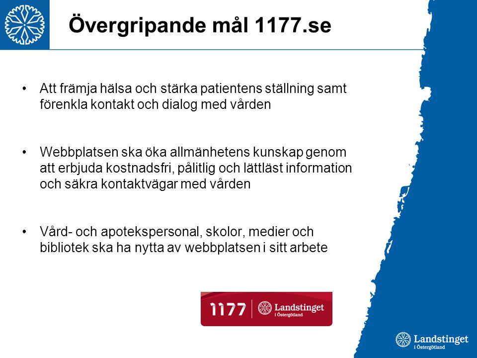 Övergripande mål 1177.se •Att främja hälsa och stärka patientens ställning samt förenkla kontakt och dialog med vården •Webbplatsen ska öka allmänhete