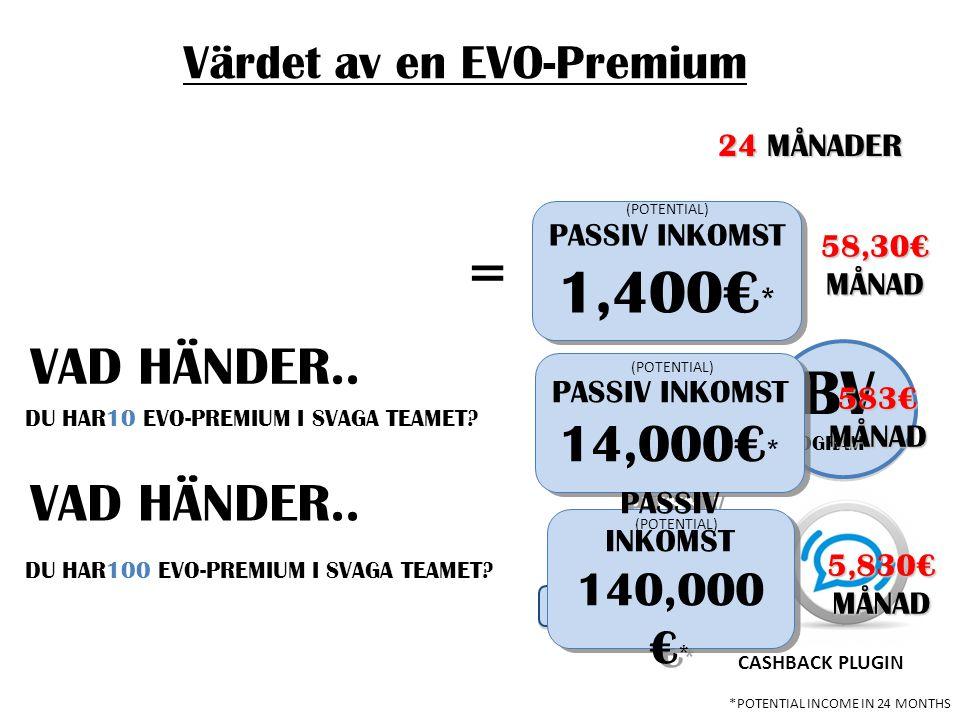 10% KOMMISION AV 3.600BV = 360€ 10% KOMMISSION AV 10.400BV = 1,040€ Värdet av en EVO-Premium KOSTNAD: 1995€ Webtrader konto ISDR – License Utbetalning 200€ 100 Medlemmar Innehåller OMSÄTTER : 2000BV = GULDSTATUS BELÖNING: 900 MERITS (1800€) 100 SIGNUPS I SVAGA TEAMET = 100 BV/VECKA 100 BV x 104 Veckor (TVÅ ÅR) = 10.400 BV 1BV PROGRAM 100 SIGNUPS I SVAGA TEAMET = 150BV MÅNAD 150 BV x 24 MÅNAD (TVÅ ÅR) = 3.600 BV CASHBACK PLUGIN