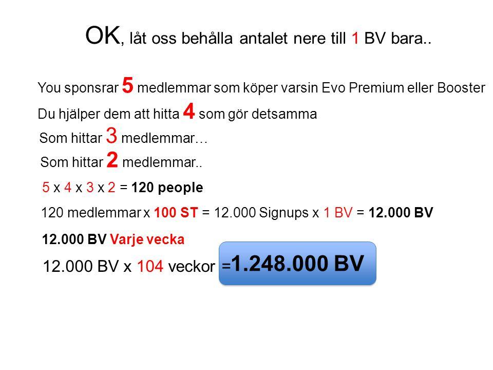 360€ 1,040€ Värdet av en EVO-Premium 1BV PROGRAM CASHBACK PLUGIN PASSIV INKOMST 1,400€ * PASSIV INKOMST 1,400€ * = (POTENTIAL) VAD HÄNDER.. *POTENTIAL