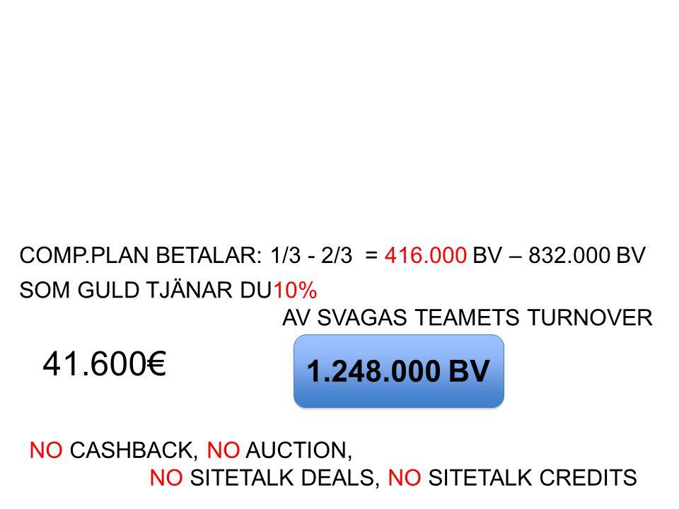 1.248.000 BV OK, låt oss behålla antalet nere till 1 BV bara.. You sponsrar 5 medlemmar som köper varsin Evo Premium eller Booster Du hjälper dem att
