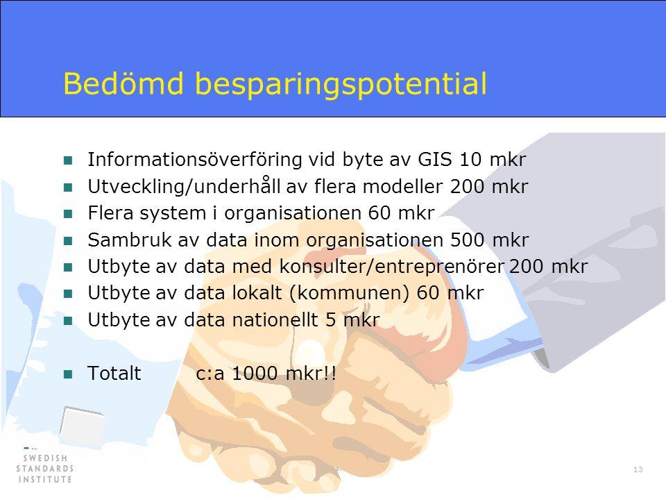 Samlingskartor 2004-10-19 13 Bedömd besparingspotential n Informationsöverföring vid byte av GIS 10 mkr n Utveckling/underhåll av flera modeller 200 m