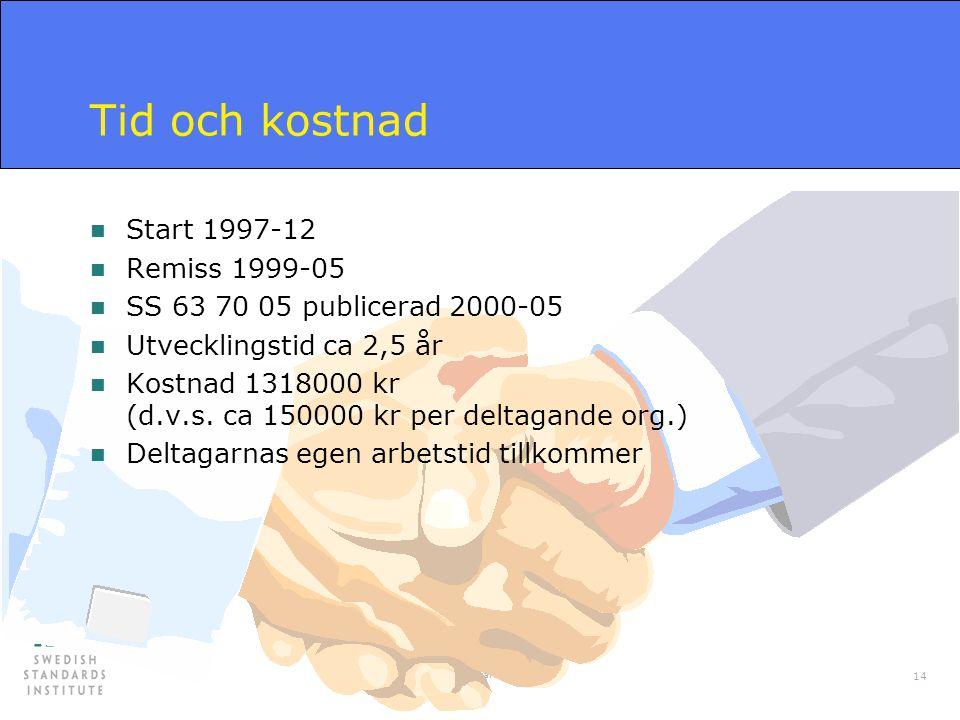 Samlingskartor 2004-10-19 14 Tid och kostnad n Start 1997-12 n Remiss 1999-05 n SS 63 70 05 publicerad 2000-05 n Utvecklingstid ca 2,5 år n Kostnad 13
