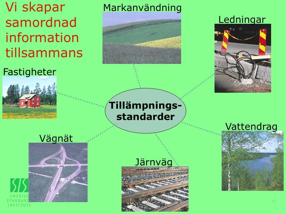 Samlingskartor 2004-10-19 17 Fastigheter Järnväg Vägnät Markanvändning Ledningar Vattendrag Tillämpnings- standarder Vi skapar samordnad information t