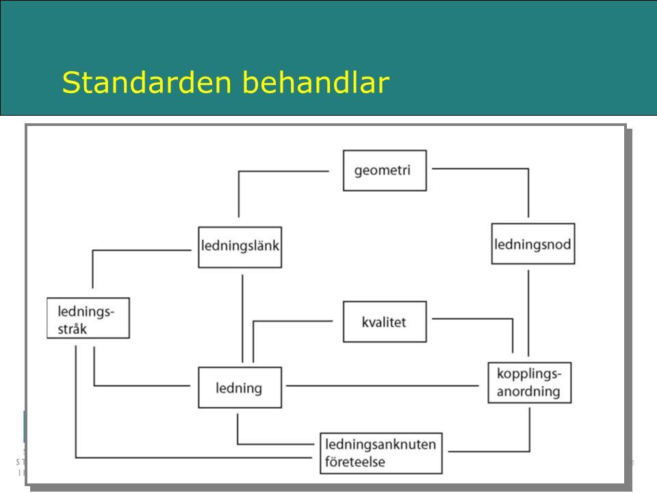 Samlingskartor 2004-10-19 3 Standarden behandlar