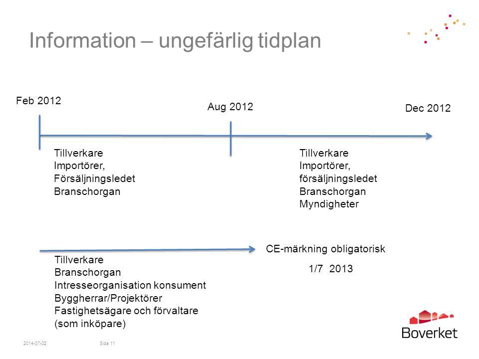 Information – ungefärlig tidplan 2014-07-02Sida 11 Feb 2012 Dec 2012 1/7 2013 Tillverkare Branschorgan Intresseorganisation konsument Byggherrar/Proje