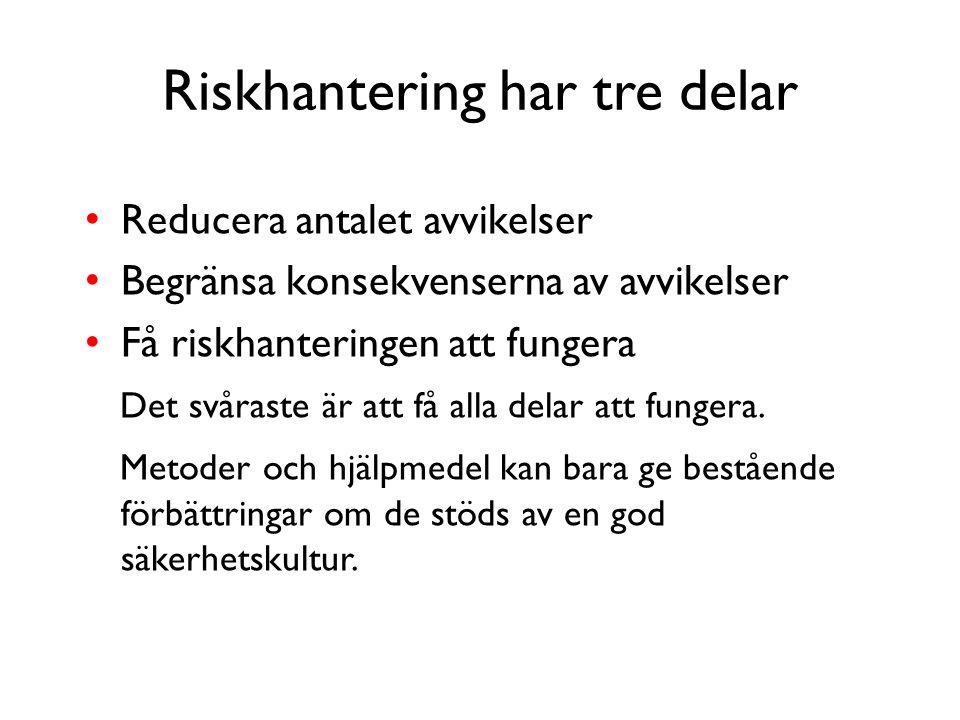 Riskhantering har tre delar • Reducera antalet avvikelser • Begränsa konsekvenserna av avvikelser • Få riskhanteringen att fungera Det svåraste är att få alla delar att fungera.