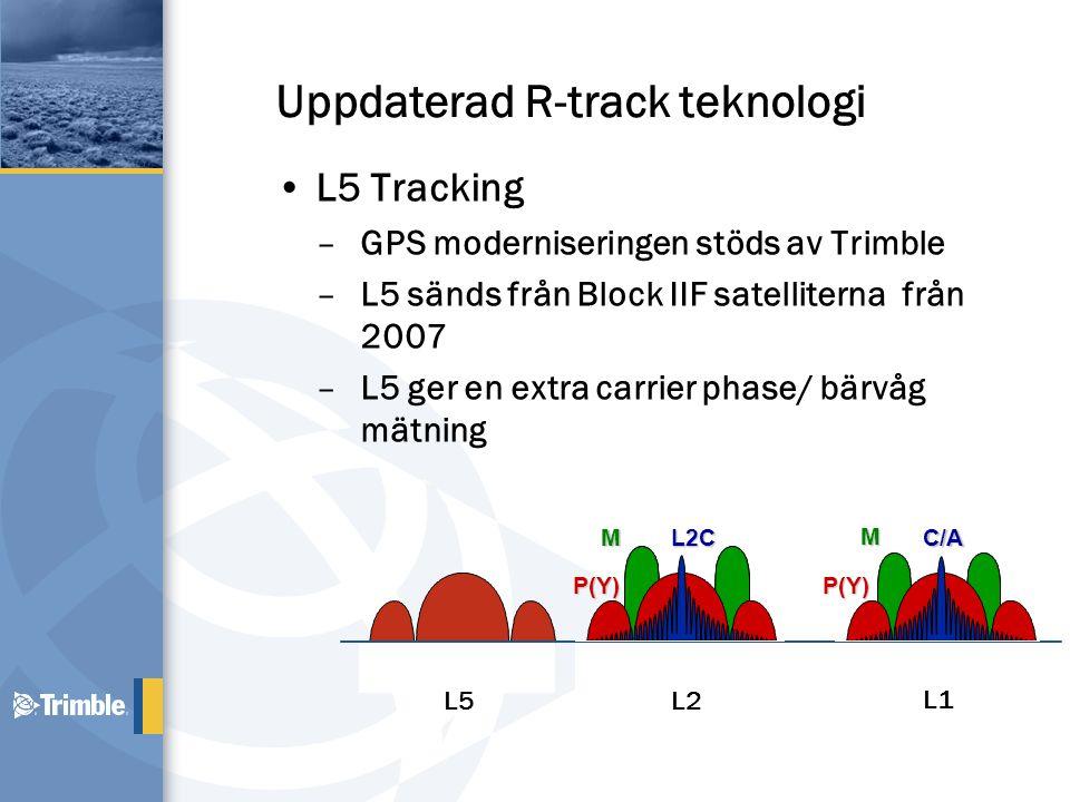 Uppdaterad R-track teknologi •L5 Tracking –GPS moderniseringen stöds av Trimble –L5 sänds från Block IIF satelliterna från 2007 –L5 ger en extra carri