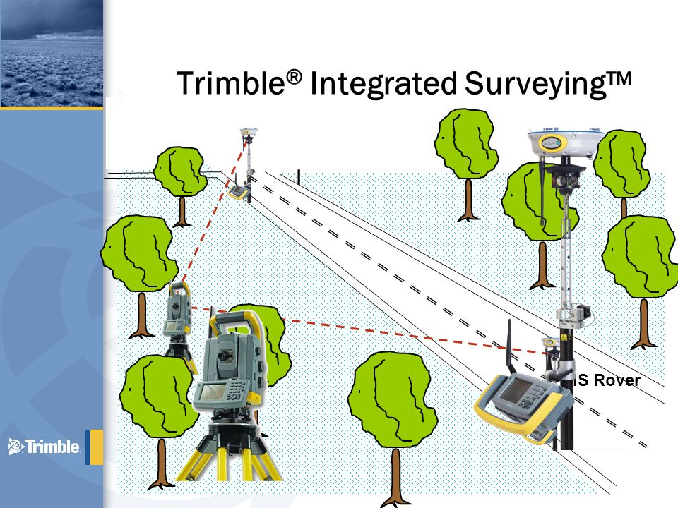 Trimble ® Integrated Surveying™ IS Rover I
