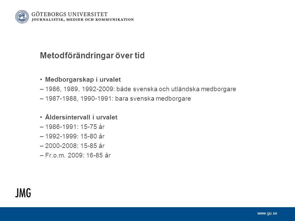 www.gu.se Metodförändringar över tid •Medborgarskap i urvalet –1986, 1989, 1992-2009: både svenska och utländska medborgare –1987-1988, 1990-1991: bar