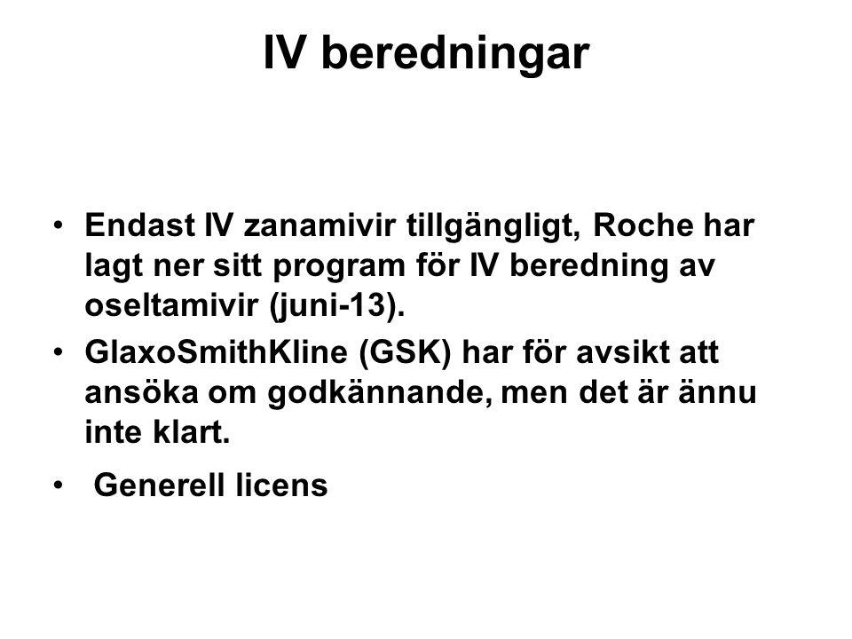 IV beredningar •Endast IV zanamivir tillgängligt, Roche har lagt ner sitt program för IV beredning av oseltamivir (juni-13). •GlaxoSmithKline (GSK) ha