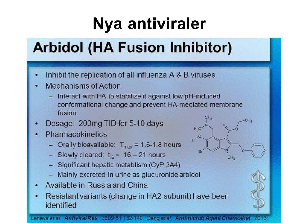 Nya antiviraler
