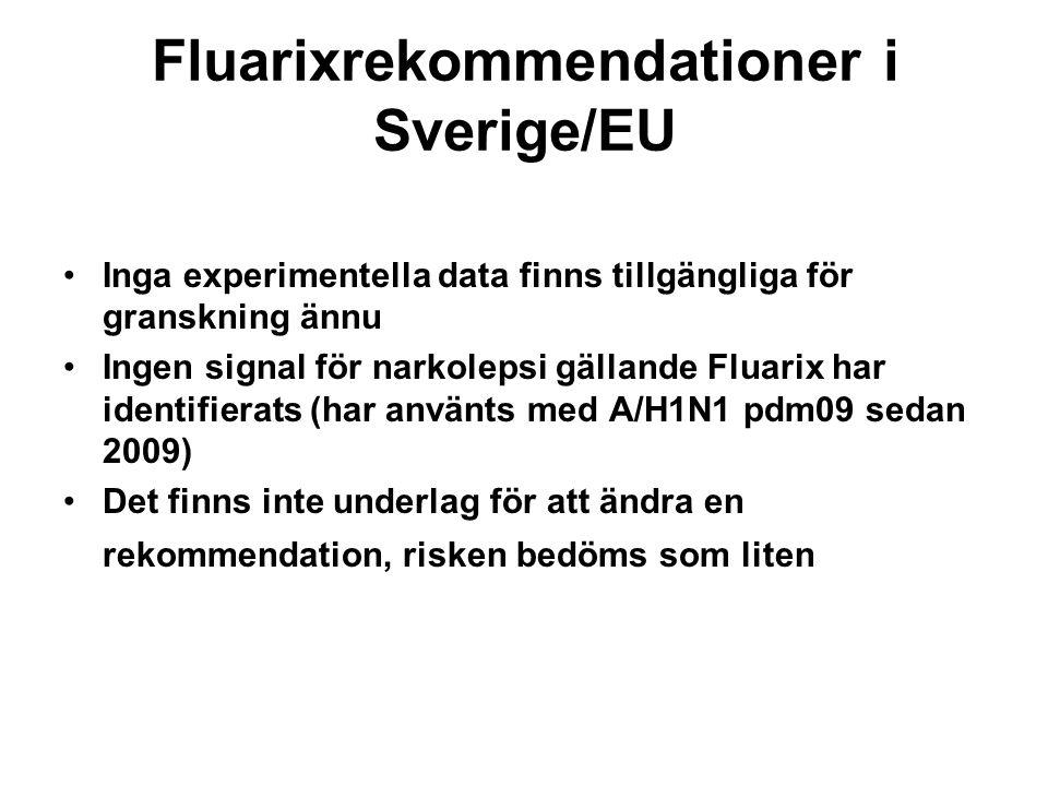 Fluarixrekommendationer i Sverige/EU •Inga experimentella data finns tillgängliga för granskning ännu •Ingen signal för narkolepsi gällande Fluarix har identifierats (har använts med A/H1N1 pdm09 sedan 2009) •Det finns inte underlag för att ändra en rekommendation, risken bedöms som liten