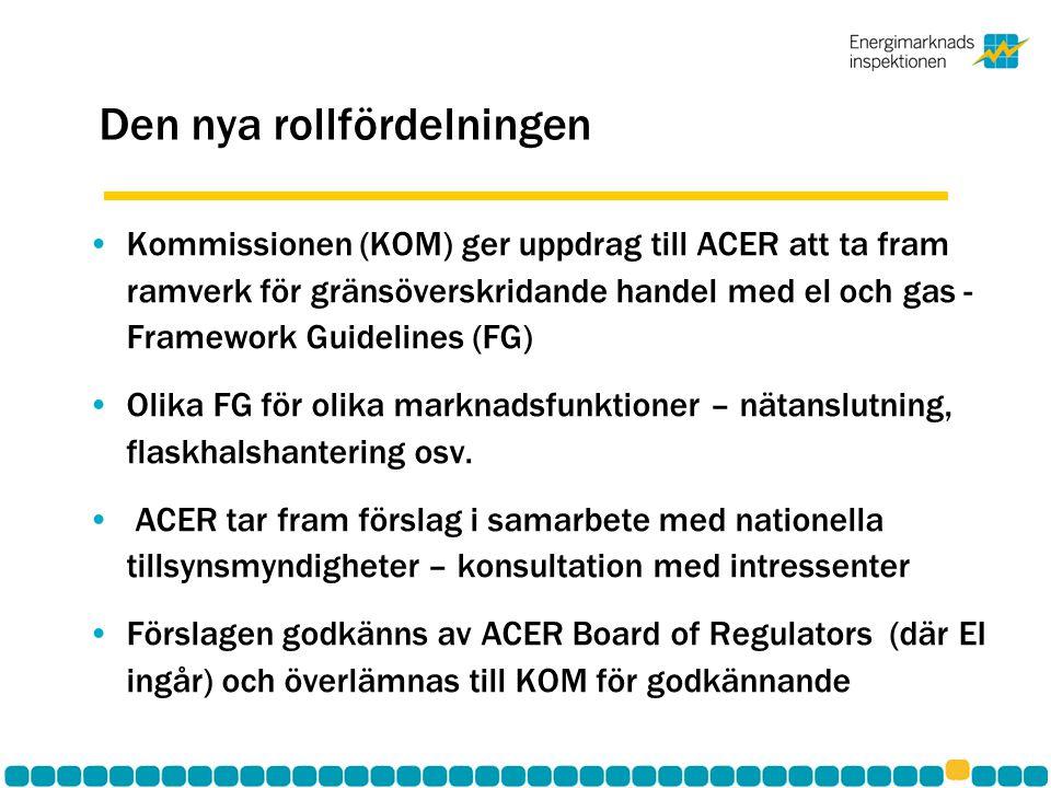 Den nya rollfördelningen •Kommissionen (KOM) ger uppdrag till ACER att ta fram ramverk för gränsöverskridande handel med el och gas - Framework Guidelines (FG) •Olika FG för olika marknadsfunktioner – nätanslutning, flaskhalshantering osv.
