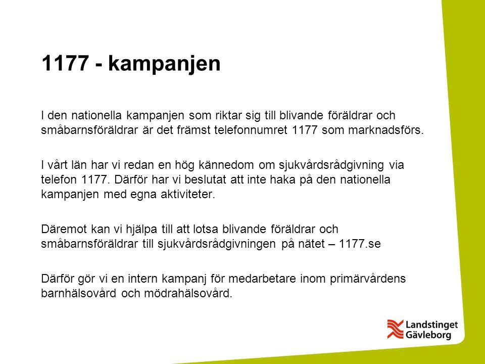 1177 - kampanjen I den nationella kampanjen som riktar sig till blivande föräldrar och småbarnsföräldrar är det främst telefonnumret 1177 som marknadsförs.
