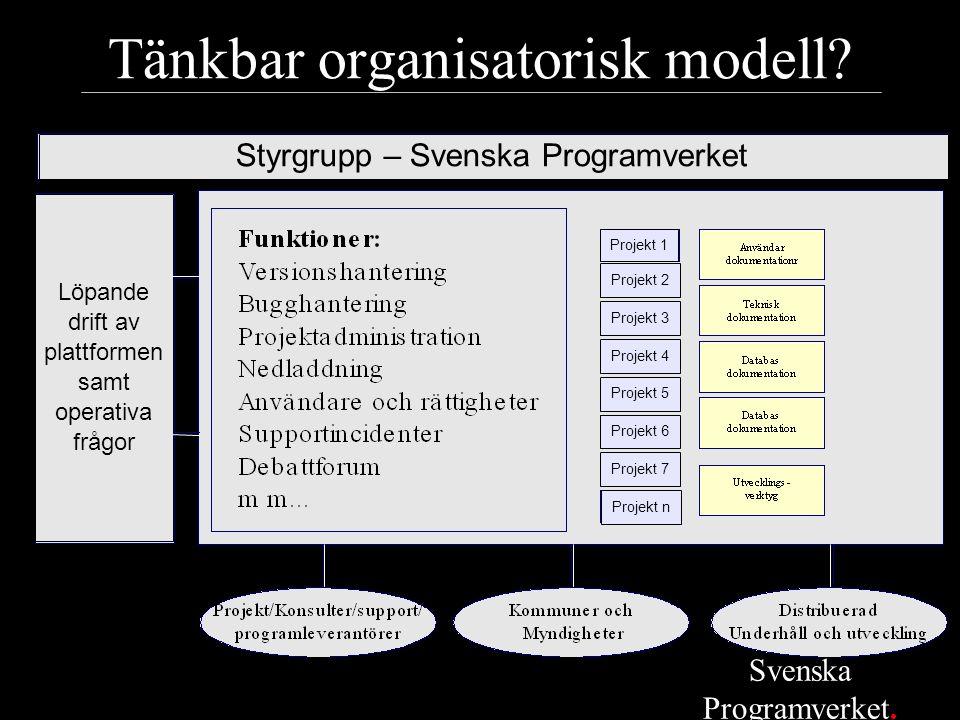 Svenska Programverket. Styrgrupp – Svenska Programverket Löpande drift av plattformen samt operativa frågor Projekt 1 Projekt 2 Projekt 3 Projekt 4 Pr