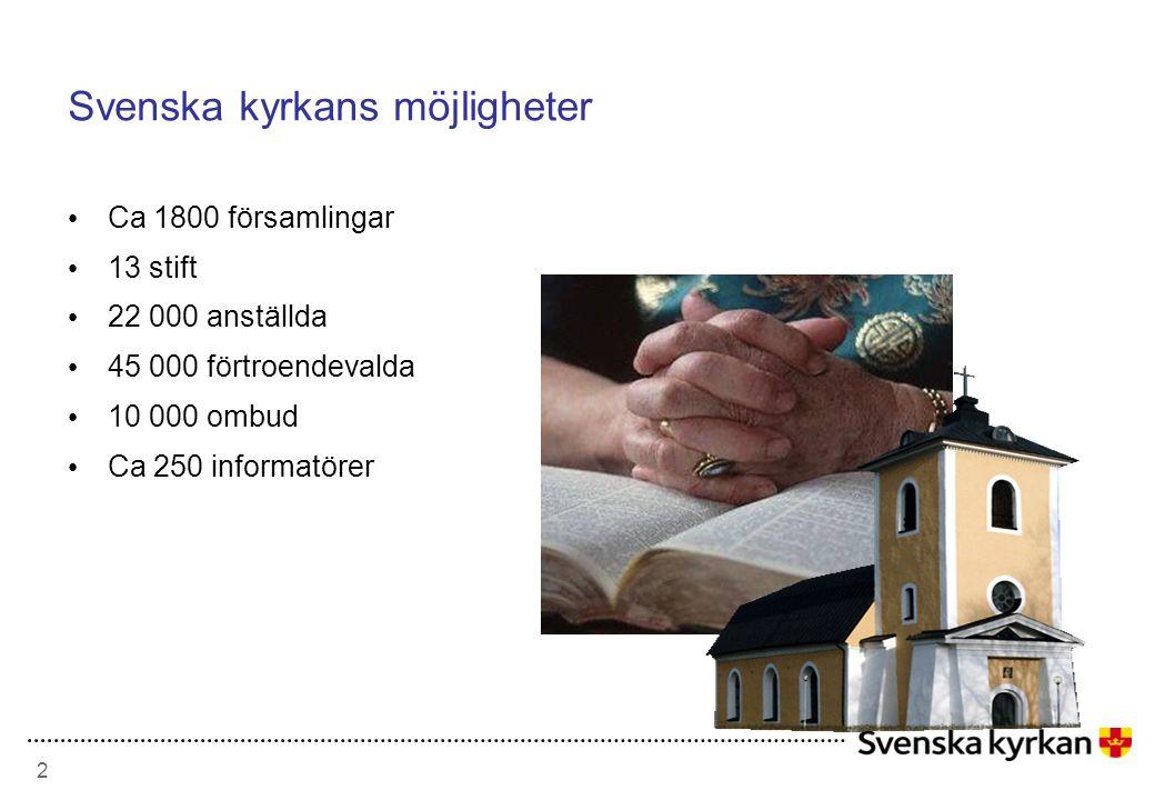 2 Svenska kyrkans möjligheter • Ca 1800 församlingar • 13 stift • 22 000 anställda • 45 000 förtroendevalda • 10 000 ombud • Ca 250 informatörer