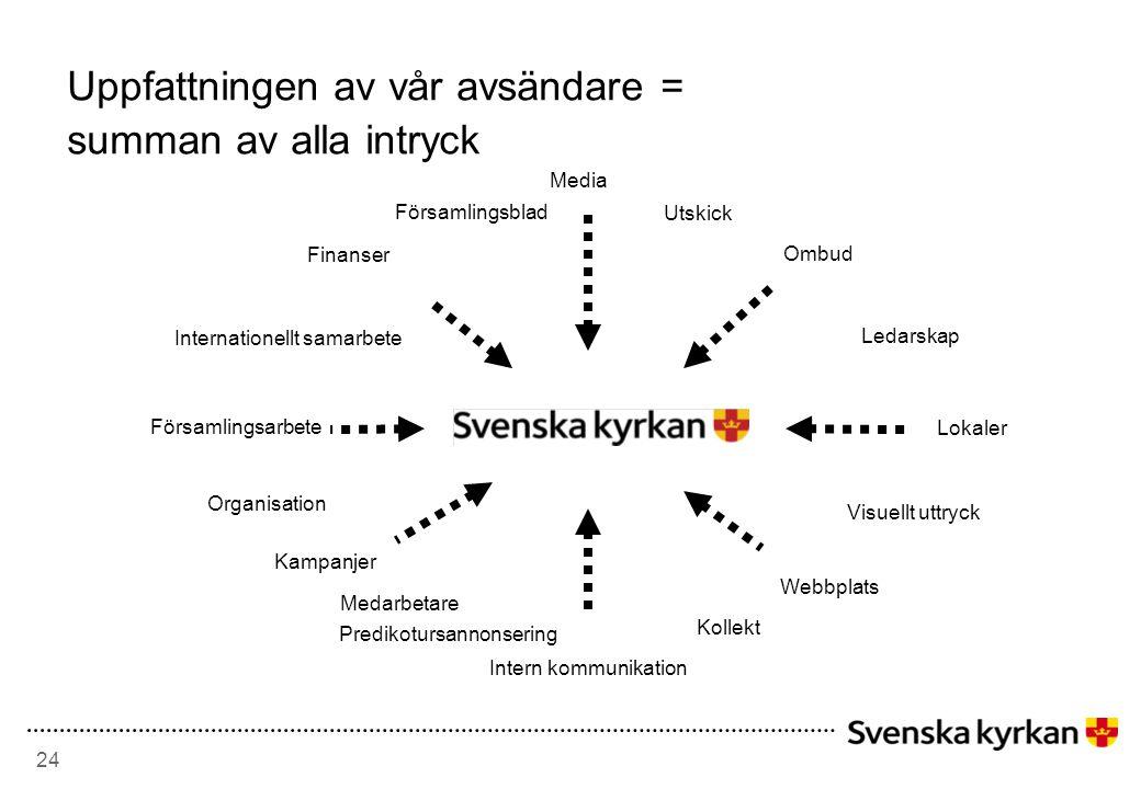 25 Svenska kyrkan har en tydlig kommunikationsvision En kyrka som människor har en positiv relation till och känner glädje över att tillhöra