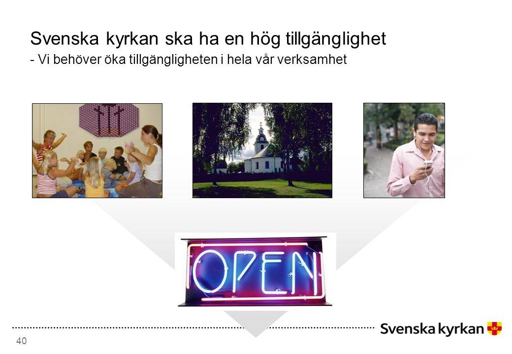 40 Svenska kyrkan ska ha en hög tillgänglighet - Vi behöver öka tillgängligheten i hela vår verksamhet
