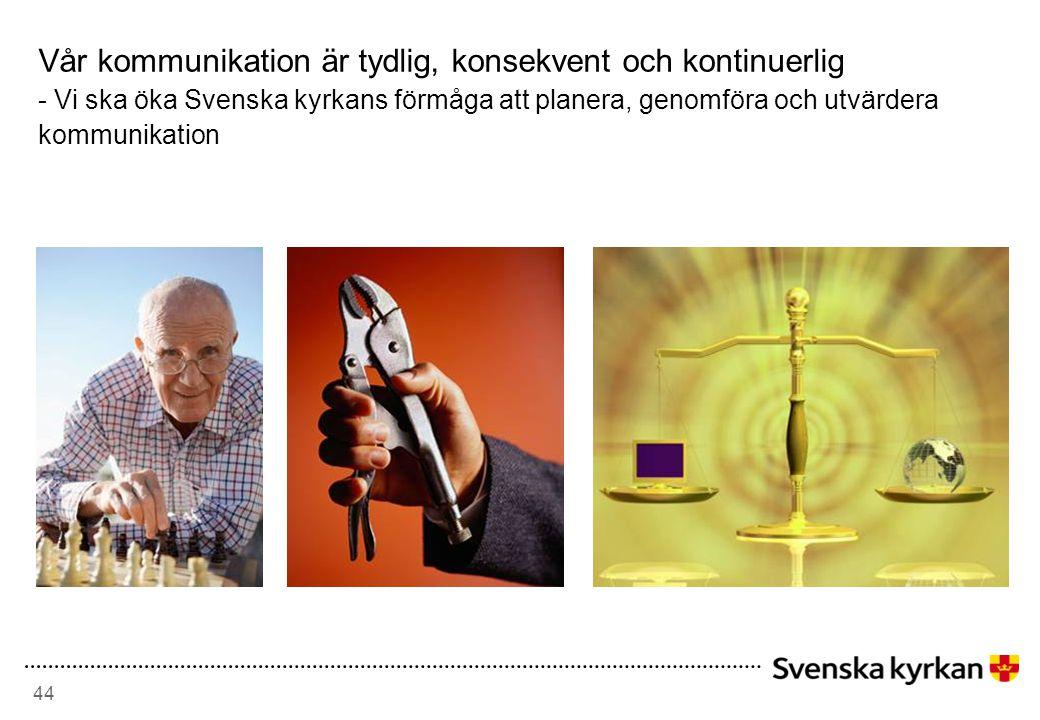 44 Vår kommunikation är tydlig, konsekvent och kontinuerlig - Vi ska öka Svenska kyrkans förmåga att planera, genomföra och utvärdera kommunikation