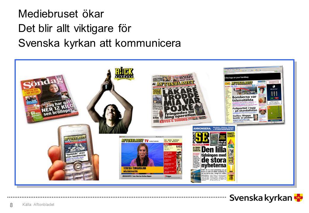 9 Samtidigt får vi människor allt svårare att ta emot och sålla information Från 500 till 3.000 kommersiella budskap per dag sedan 70-talet* Måste sålla… Källa: *Resumé, 2007