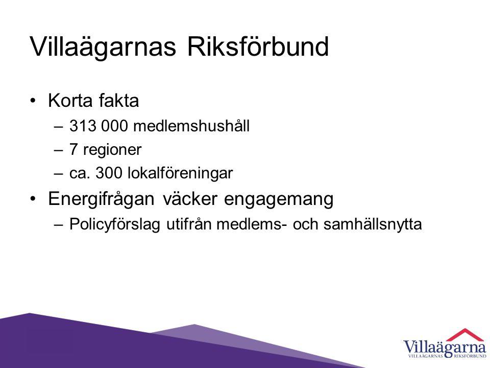 Villaägarnas Riksförbund •Korta fakta –313 000 medlemshushåll –7 regioner –ca. 300 lokalföreningar •Energifrågan väcker engagemang –Policyförslag utif