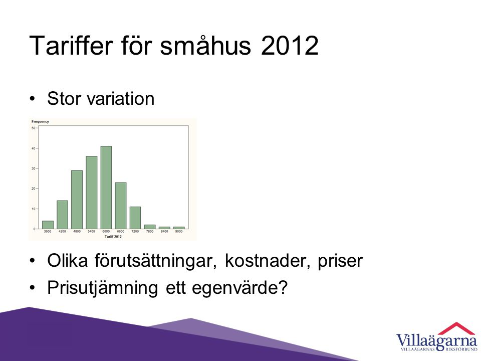 Tariffer för småhus 2012 •Stor variation •Olika förutsättningar, kostnader, priser •Prisutjämning ett egenvärde?