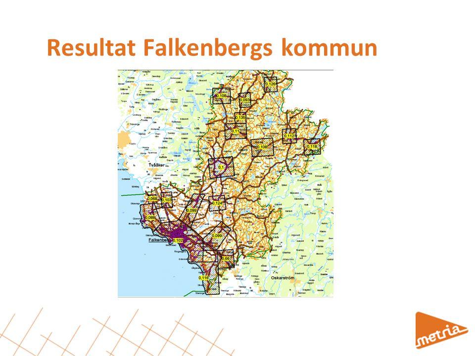 Resultat Falkenbergs kommun