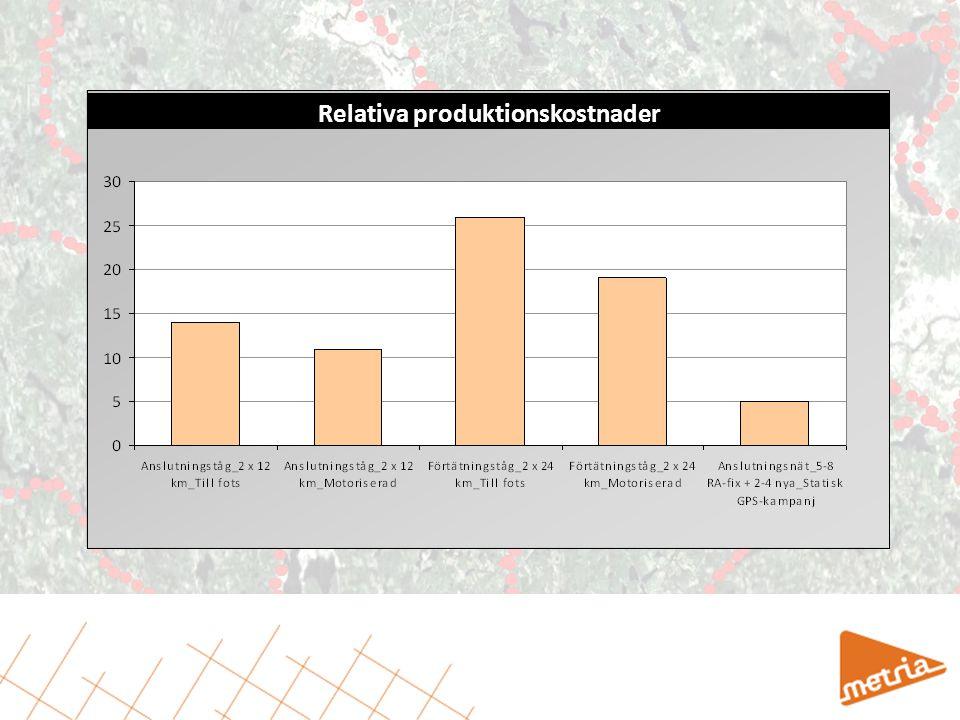 Relativa produktionskostnader