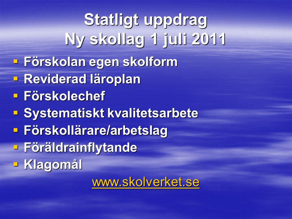 Statligt uppdrag Ny skollag 1 juli 2011  Förskolan egen skolform  Reviderad läroplan  Förskolechef  Systematiskt kvalitetsarbete  Förskollärare/a
