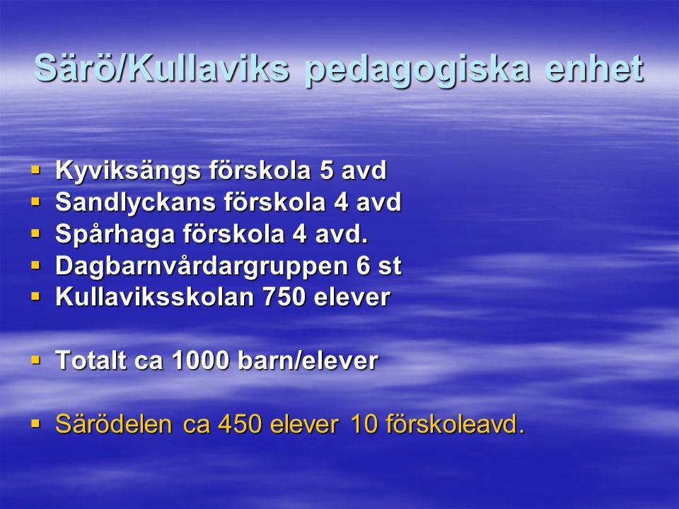 Särö/Kullaviks pedagogiska enhet  Kyviksängs förskola 5 avd  Sandlyckans förskola 4 avd  Spårhaga förskola 4 avd.  Dagbarnvårdargruppen 6 st  Kul